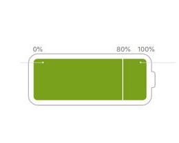 iPhone 充电停在 80% 是什么原因,如何解决?