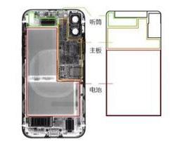 iPhone 双层主板设计是什么,有什么利弊?