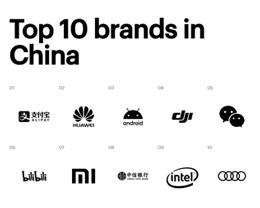 苹果在国内品牌声誉由第 11 位暴跌至第 24 位