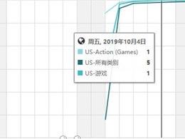《使命召唤》手游下载量破3500万,成功登顶美国游戏畅销榜