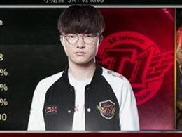 《英雄联盟》S9小组赛SKT击败RNG Faker奇策终结比赛