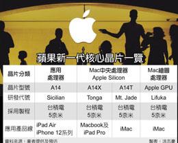 曝苹果 Arm 版 MacBook 和 iMac 分别搭载 A14X 和 A14T 处理器