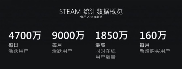 把原生手游搬到Steam,是沦为笑料还是一门生意?