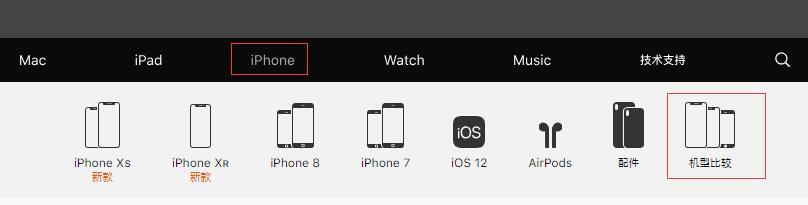 如何快速了解 iPhone 各机型的具体配置?