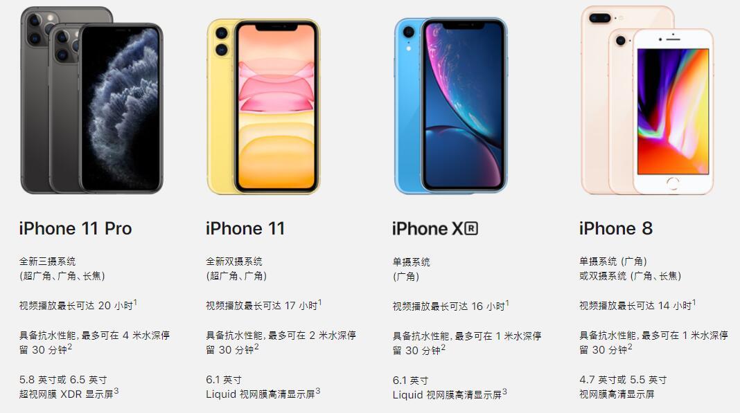随着 iPhone 11 新款发布,苹果官网下架 iPhone XS 系列