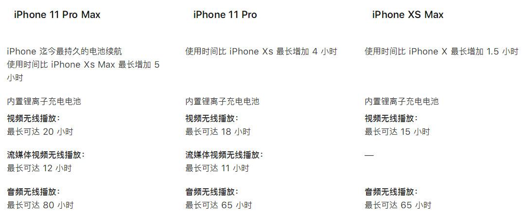 """3D Touch 正式被削,iPhone """"快捷打开""""方式改变"""