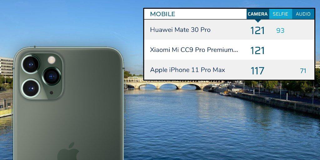 苹果 iPhone 11 Pro Max DxOMark 摄像头评分出炉