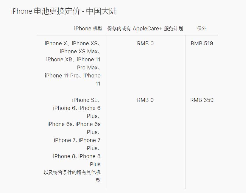 iPhone 保修期内可以免费更换电池吗?