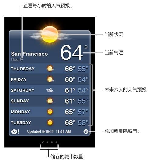 怎么用iPhone看天气预报?