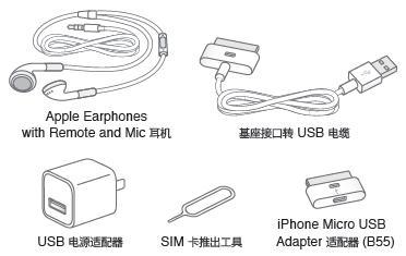 iphone的概览和配件用途详细介绍