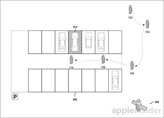 苹果新专利:iPhone没有信号也能找到停泊的车辆