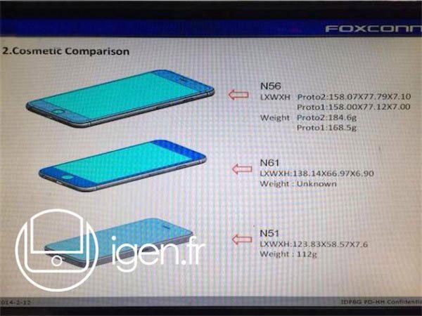 苹果4.7英寸/5.5英寸iPhone6三围尺寸曝光