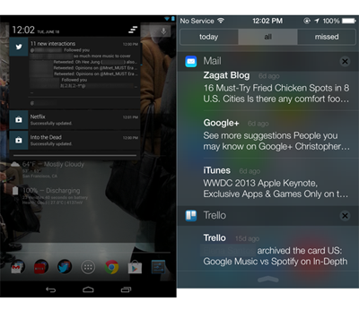 安卓用户不满iOS系统五大点