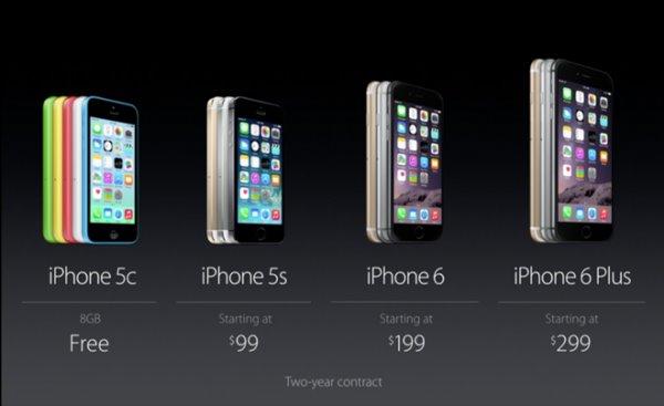苹果iPhone6预购量突破历史记录