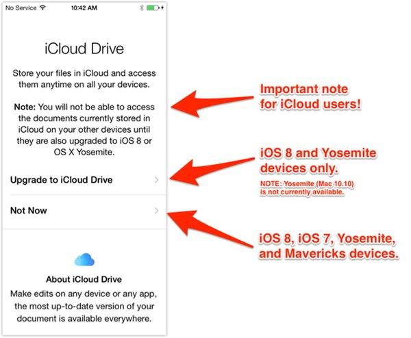 警告:不要立即升级iCloud Drive