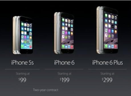 制造一部苹果iPhone6要花多少钱?