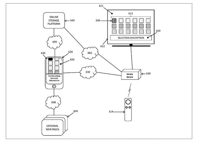 专利显示Apple TV电视画面可传送至手机