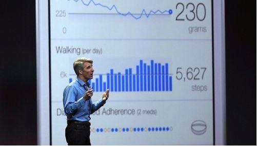 HealthKit的尴尬:应用数据多而无用