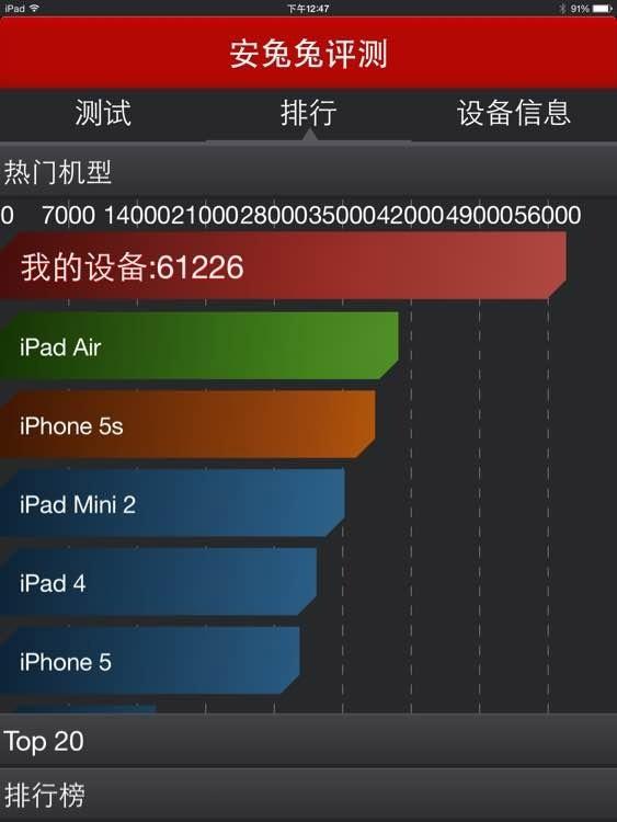 不服跑个分?iPad Air 2逆天的6万分!