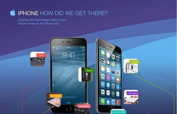 百年海量技术,成就一部iPhone6