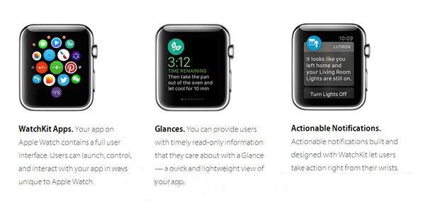 苹果发布iOS8.2测试版及Apple Watch开发工具