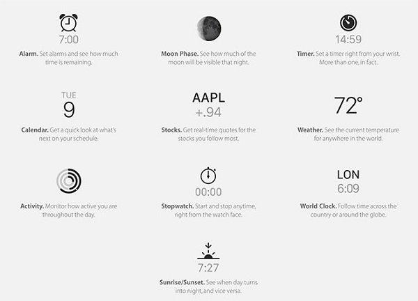 苹果Apple Watch细节全面公布