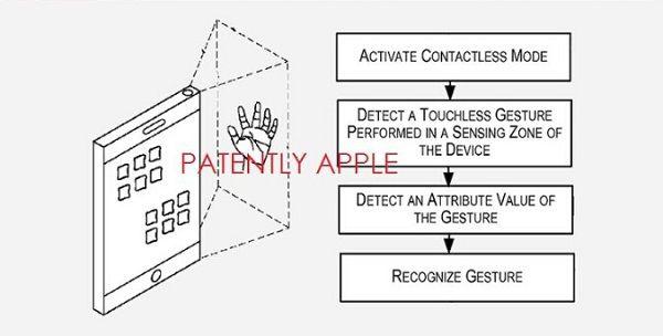 苹果要发高级体感 iOS 设备了