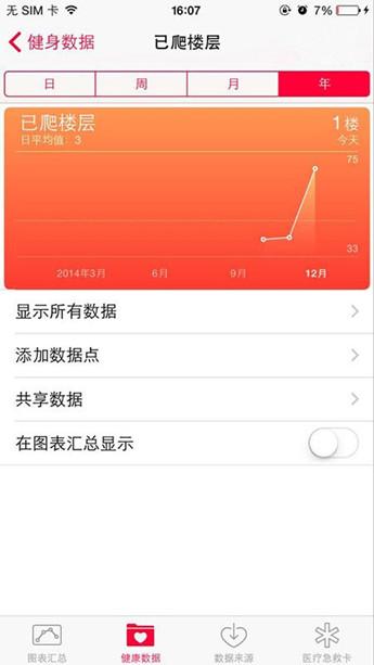 iPhone6内置的气压计你用过吗?