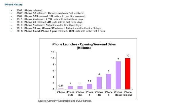 苹果太依赖iPhone,以后该怎么办?