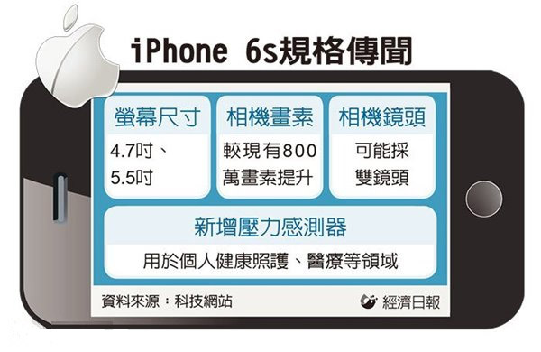 又见苹果iPhone6s传言 :双摄像头