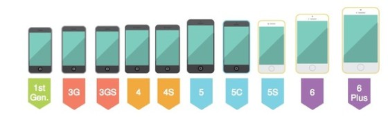 iPhone发布8周年:改变世界以及被改变