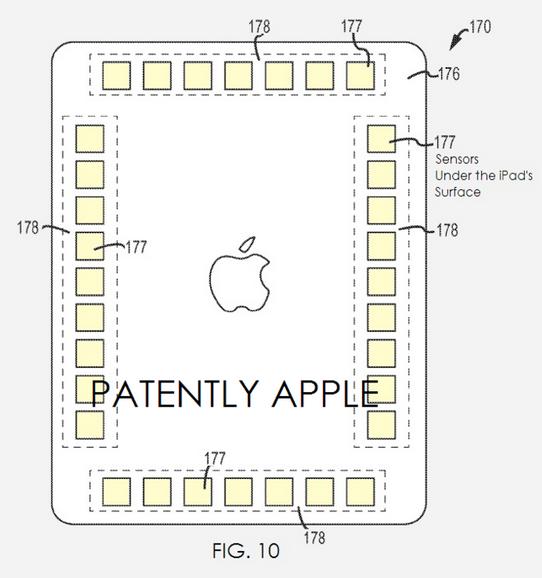 增强游戏功能,会是iPad一次重大创新?