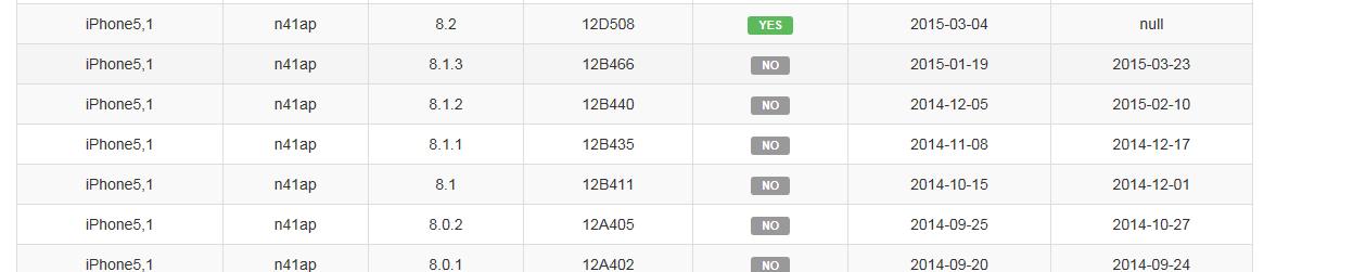 iOS8.1.3再见!苹果关闭8.1.3刷机验证