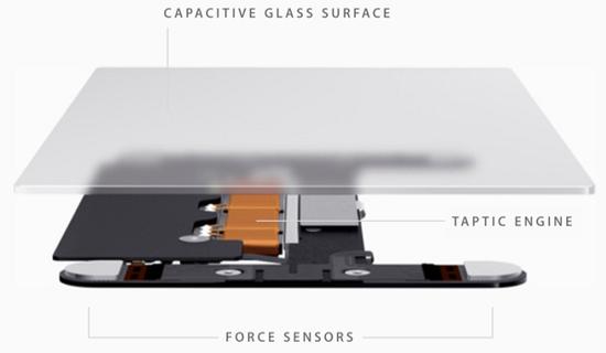 新技术将使iPhone屏幕带来新触感
