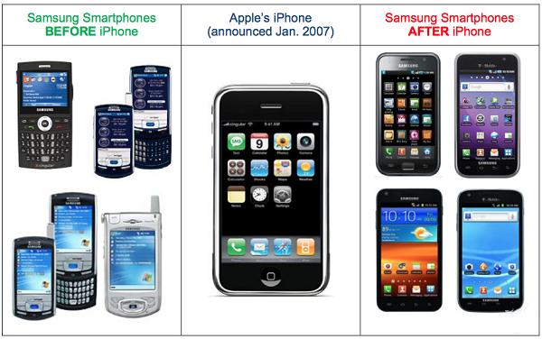 法院裁定三星侵权: 赔偿苹果9.3亿美元