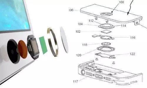iPhone指纹识别不灵怎么办?几招让你的iPhone6指纹识别更灵敏