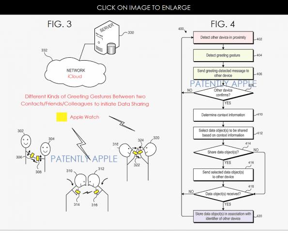 苹果新专利:通过手势或者身体接触来交换信息