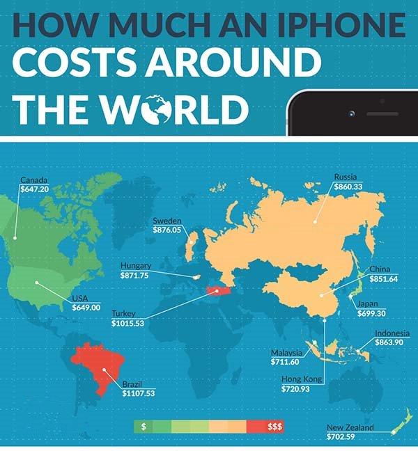 哪国人民买苹果iPhone6看起来最便宜?