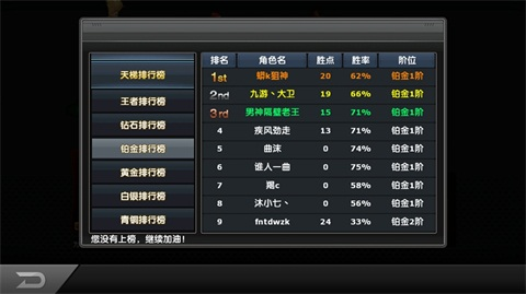 《拳皇97OL》评测:经典街机,真实玩家实时对战