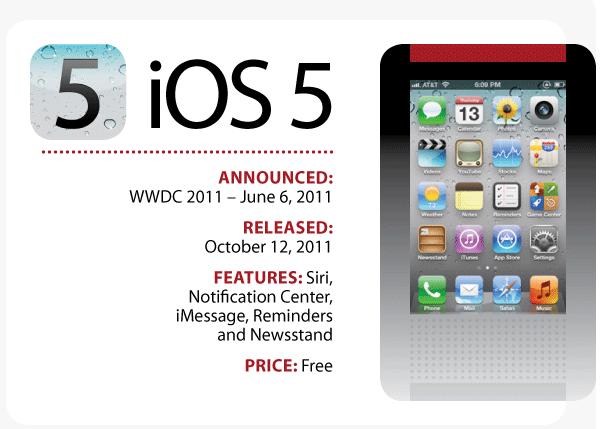 苹果iOS八年:从1到9一步步变成今天的样子