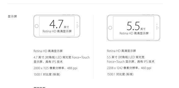 iPhone 6s参数信息曝光:分辨率将会达到2K
