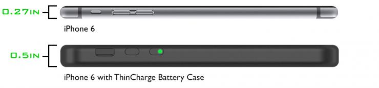 全球最轻薄iPhone 6手机壳:可让续航时间加倍
