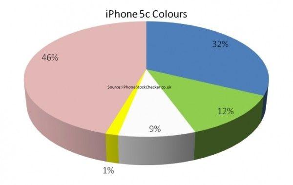 玫瑰金iPhone 6s:为中国小主而生