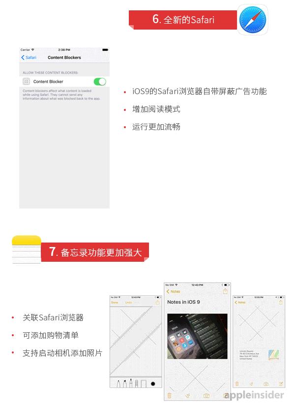 苹果iOS9正式发布,更新内容一图知