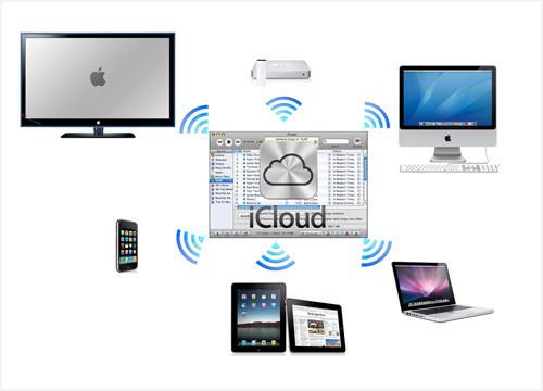 苹果iOS为什么是最好用的系统?
