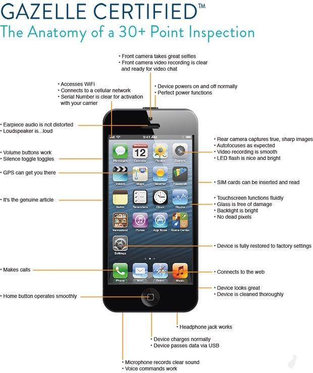 二手iPhone卖给你之前都有哪些经历?