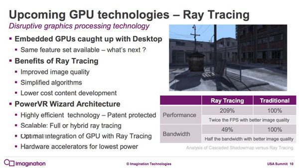 iPhone7或率先搭载PowerVR 8系GPU