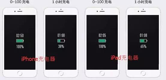 冬天苹果iPhone充电变慢,怎么才能变快?