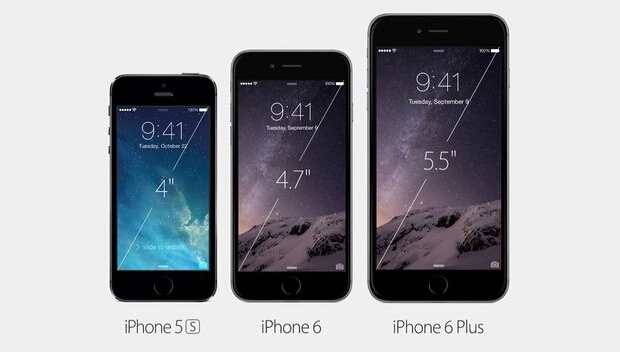 多大屏幕的苹果iPhone最受欢迎?