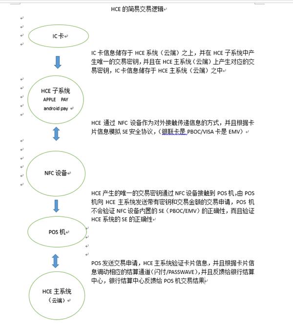Apple Pay 明年年初登陆中国   国行/非国行都可用